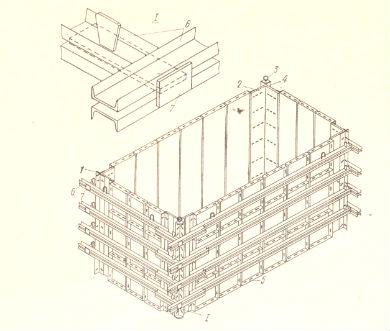 Сборка блока-опалубки фундамента под оборудование