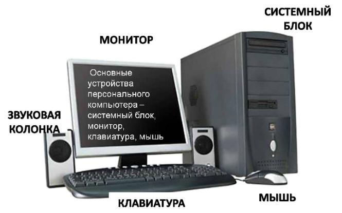 Основные устройства персонального компьютера
